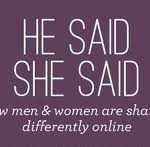 Men vs. Women vs. The Social Web